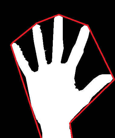 Convex hull enclosing the hand region
