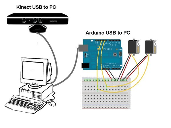 Kinect control Arduino (photo source instructables.com)