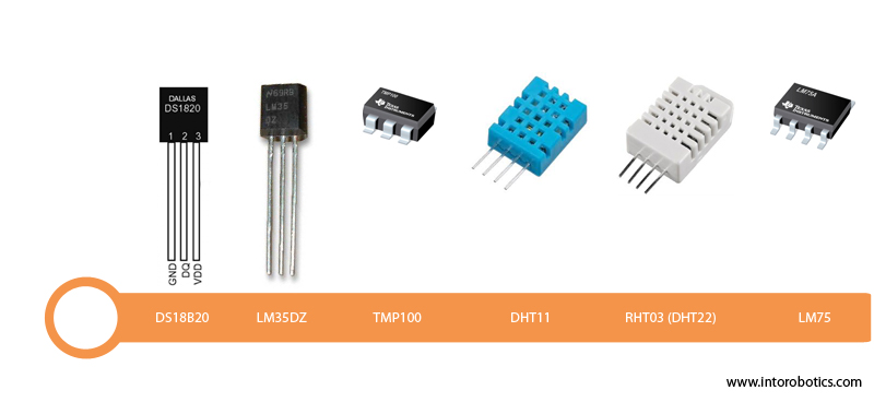 Temperature sensors for hobbyists (DS18B20, LM35DZ, TMP100, DHT11, RHT03 (DHT22), LM75)