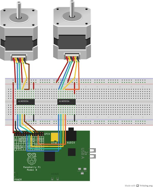 Control stepper motors with raspberry pi tutorials and for Stepper motor control system