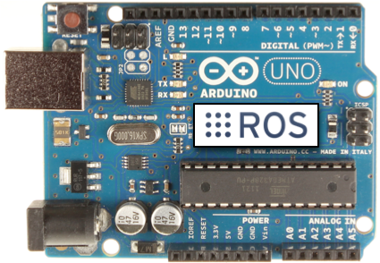 Template for a ROS Publisher Using rosserial on Arduino