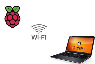 How To Setup ROS Kinetic To Communicate Between Raspberry Pi 3 and a remote Linux PC
